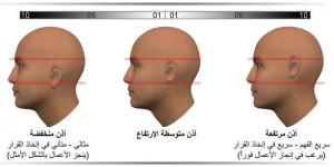 كتاب تحليل الشخصية من ملامح الوجه pdf