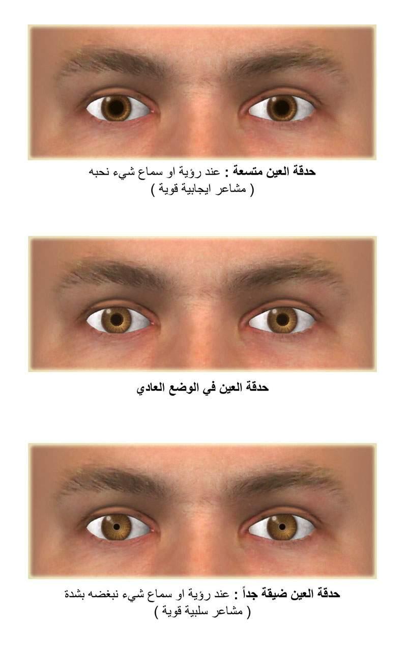 دلالات اتساع حدقة العين