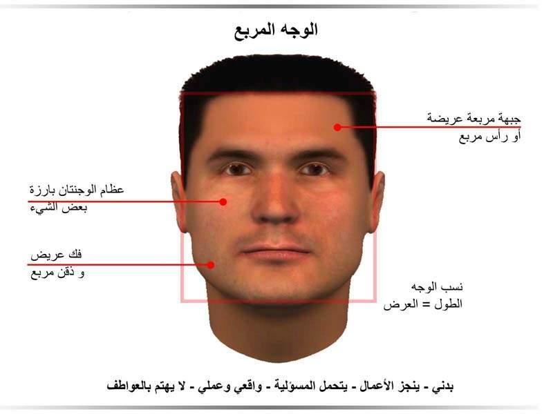 الفراسة الوجه المربع