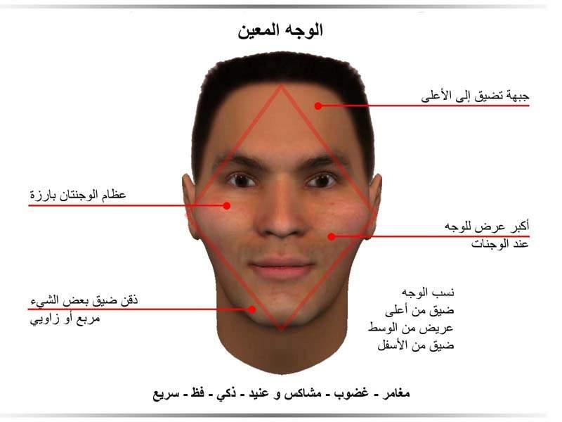 الوجه المعين