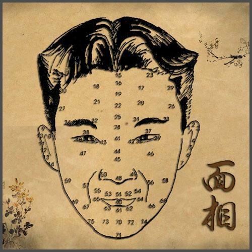 قراءة الوجه الصينية Mian Xiang