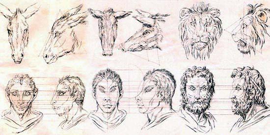 الخطوط الإسقاطية والزوايا النسبية التوضيحية من رسومات لوبرون