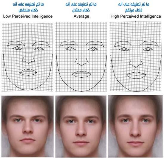 الملامح التي تدل على معدل الذكاء في الرجال